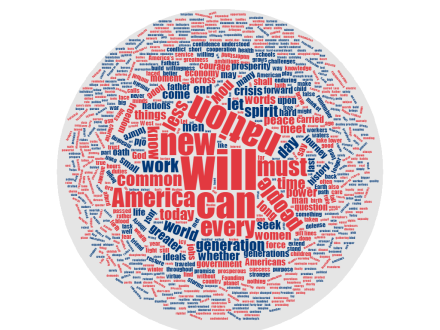 obama-inaguration-speech-2009-wordcloud-2