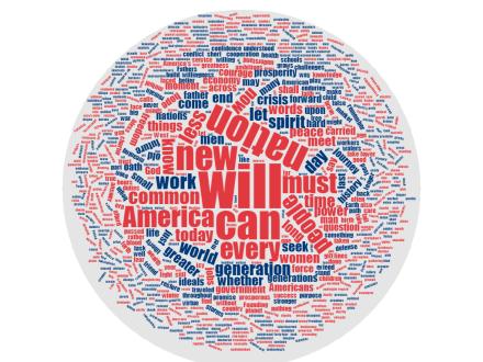 obama-inaguration-speech-2009-wordcloud-2