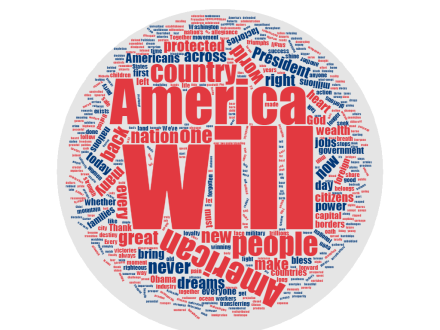 trump-inaguration-speech-2009-wordcloud-2